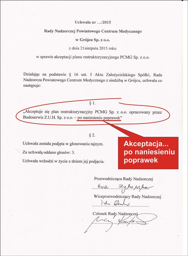Akceptacja PROGRAMU przez Rade Nadzorcza zm